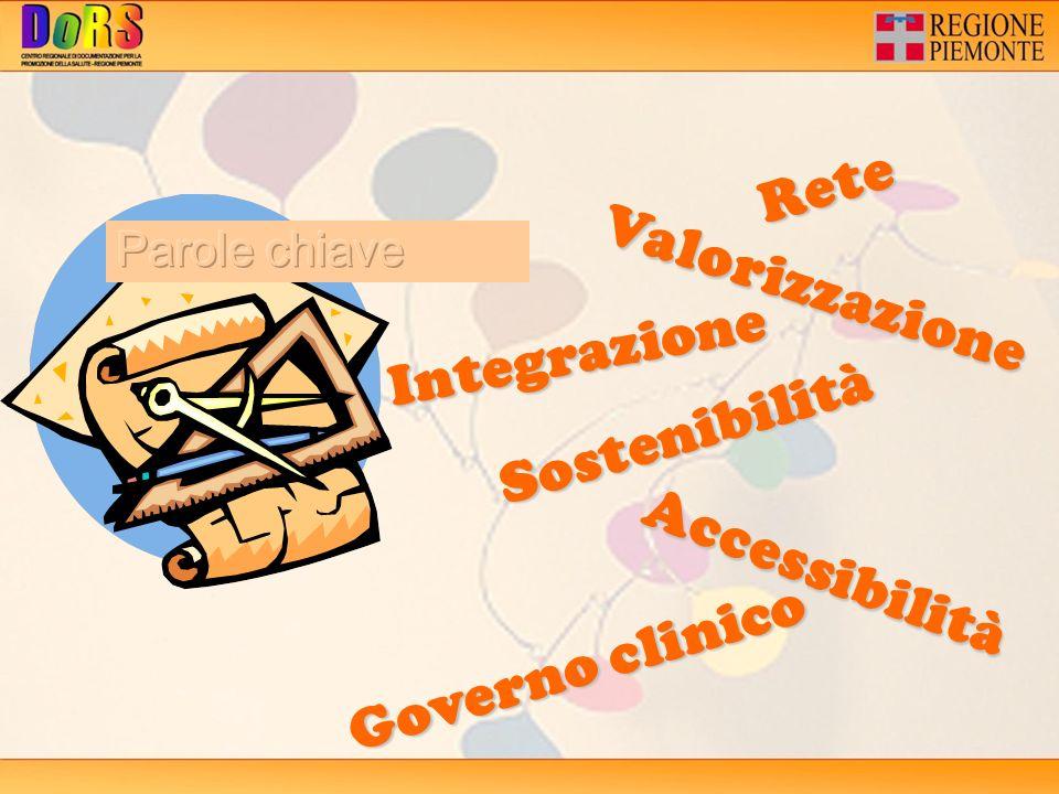 Rete Valorizzazione Sostenibilità Accessibilità Governo clinico Integrazione