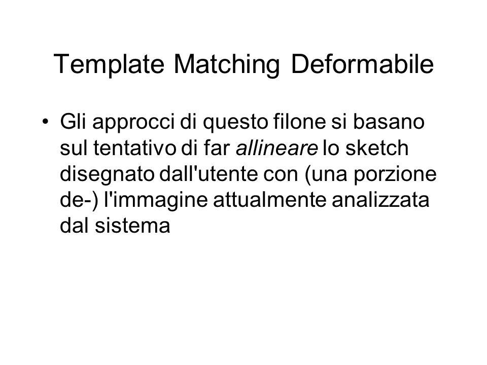 Template Matching Deformabile Gli approcci di questo filone si basano sul tentativo di far allineare lo sketch disegnato dall utente con (una porzione de-) l immagine attualmente analizzata dal sistema