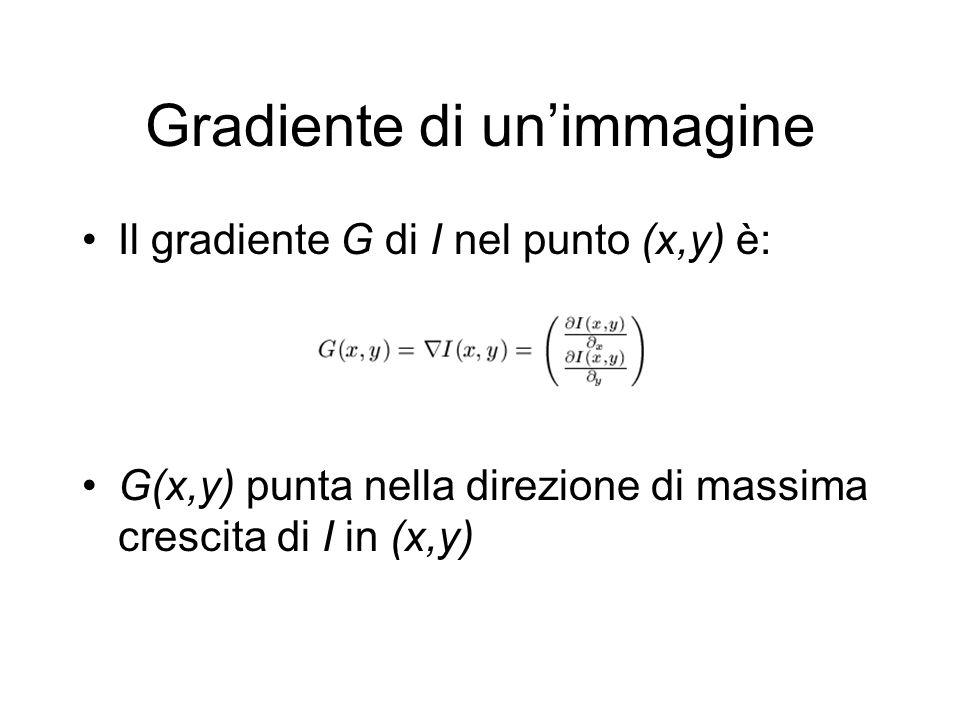 Gradiente di unimmagine Il gradiente G di I nel punto (x,y) è: G(x,y) punta nella direzione di massima crescita di I in (x,y)