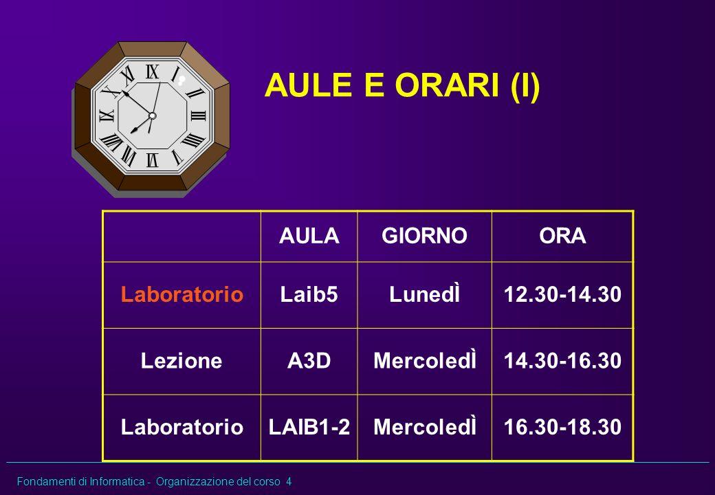 Fondamenti di Informatica - Organizzazione del corso 4 AULE E ORARI (I) AULAGIORNOORA LaboratorioLaib5LunedÌ12.30-14.30 LezioneA3DMercoledÌ14.30-16.30