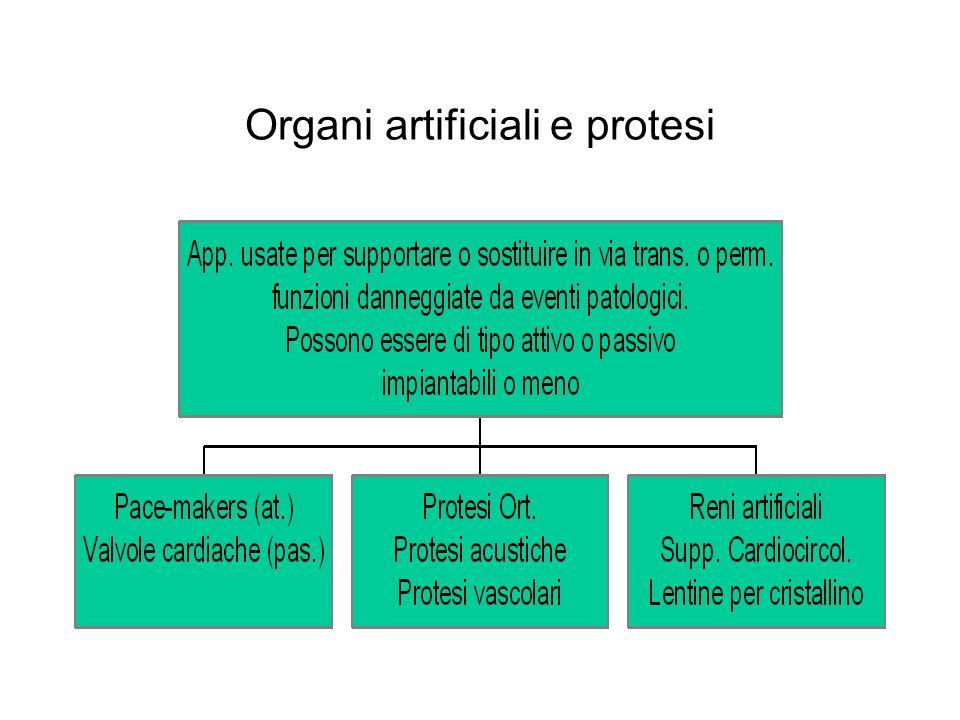 Organi artificiali e protesi