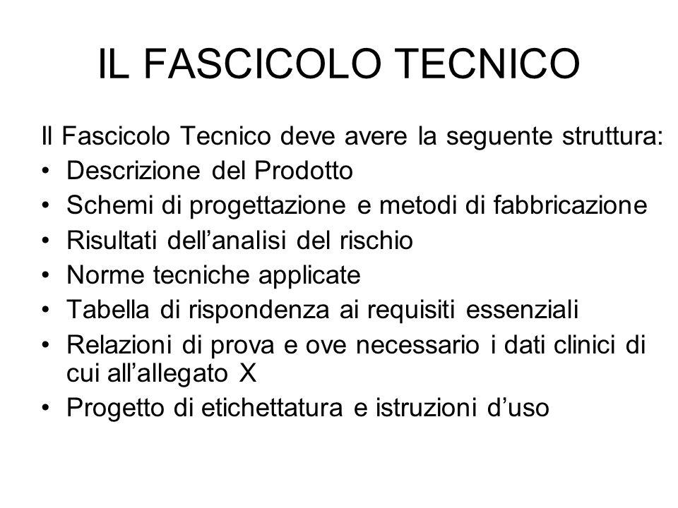 IL FASCICOLO TECNICO Il Fascicolo Tecnico deve avere la seguente struttura: Descrizione del Prodotto Schemi di progettazione e metodi di fabbricazione