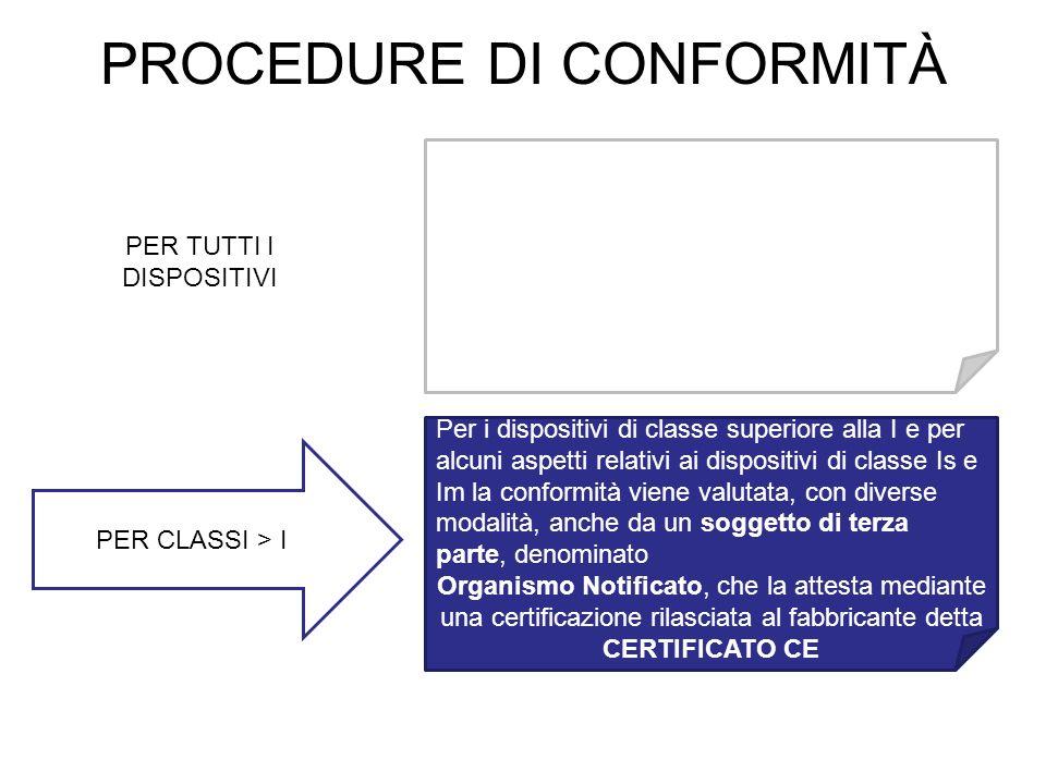 PROCEDURE DI CONFORMITÀ La conformità viene valutata, per tutti i dispositivi di qualsiasi classe, dal fabbricante, che la attesta con una dichiarazio