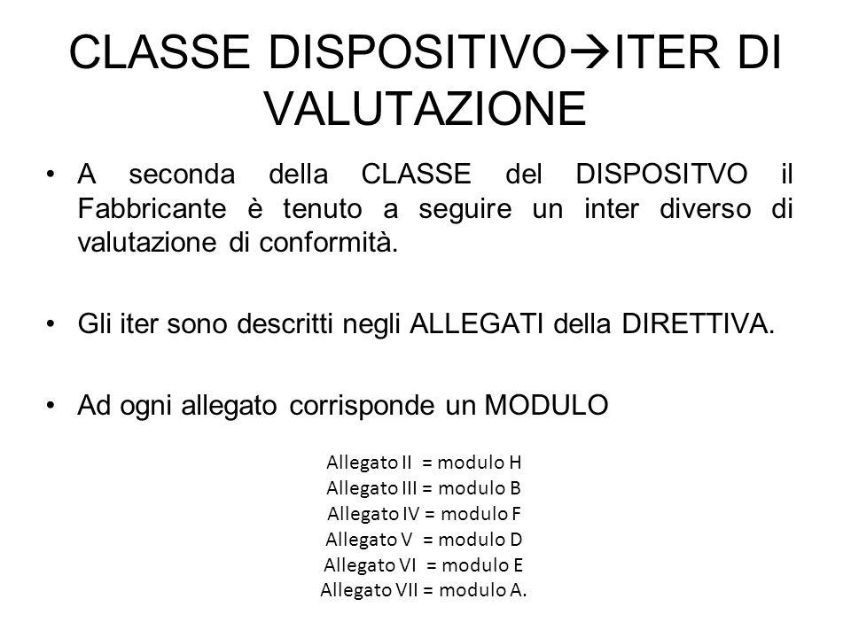 A seconda della CLASSE del DISPOSITVO il Fabbricante è tenuto a seguire un inter diverso di valutazione di conformità. Gli iter sono descritti negli A