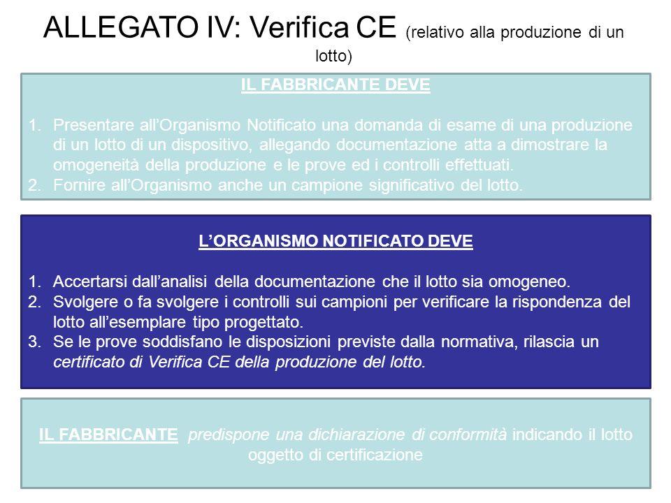 ALLEGATO IV: Verifica CE (relativo alla produzione di un lotto) IL FABBRICANTE DEVE 1.Presentare allOrganismo Notificato una domanda di esame di una p