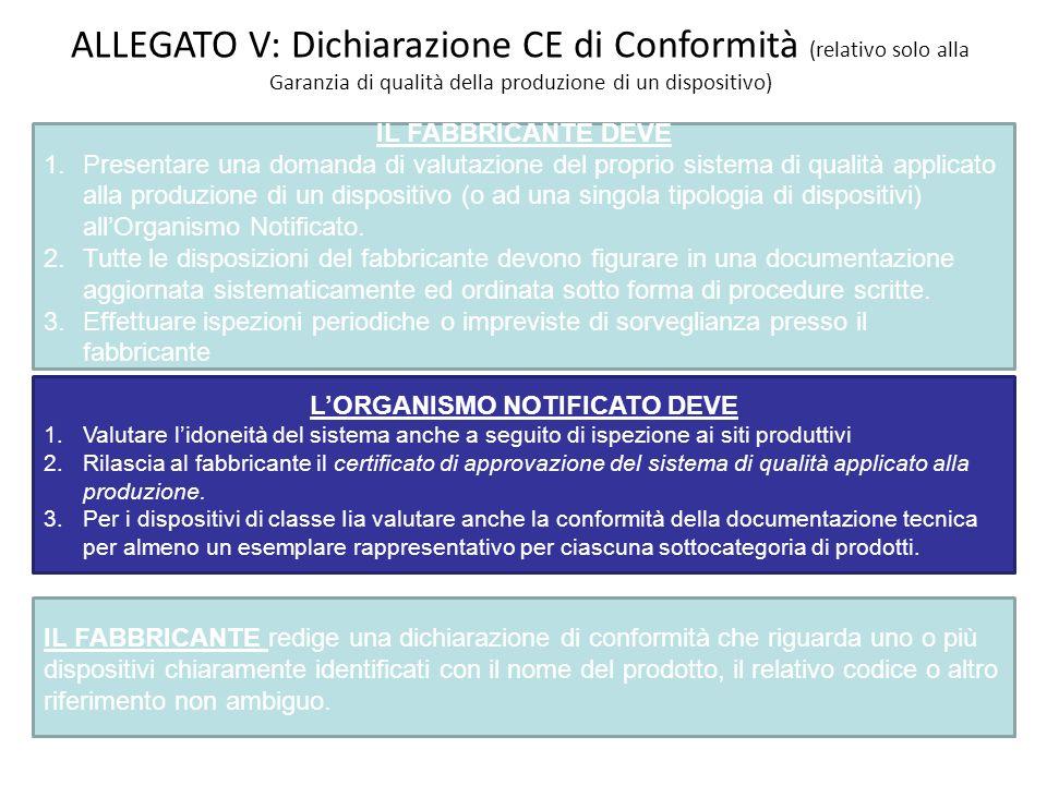 ALLEGATO V: Dichiarazione CE di Conformità (relativo solo alla Garanzia di qualità della produzione di un dispositivo) IL FABBRICANTE DEVE 1.Presentar