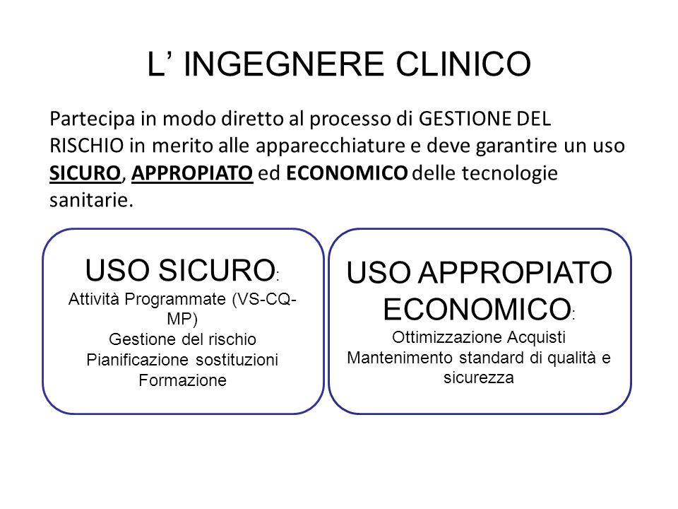 L INGEGNERE CLINICO Partecipa in modo diretto al processo di GESTIONE DEL RISCHIO in merito alle apparecchiature e deve garantire un uso SICURO, APPRO