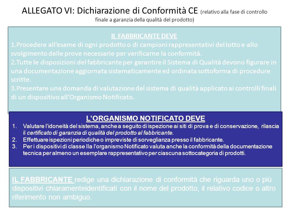 ALLEGATO VI: Dichiarazione di Conformità CE (relativo alla fase di controllo finale a garanzia della qualità del prodotto) IL FABBRICANTE DEVE 1.Proce