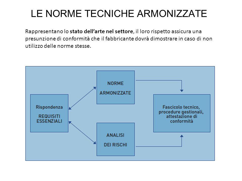 LE NORME TECNICHE ARMONIZZATE Rappresentano lo stato dellarte nel settore, il loro rispetto assicura una presunzione di conformità che il fabbricante
