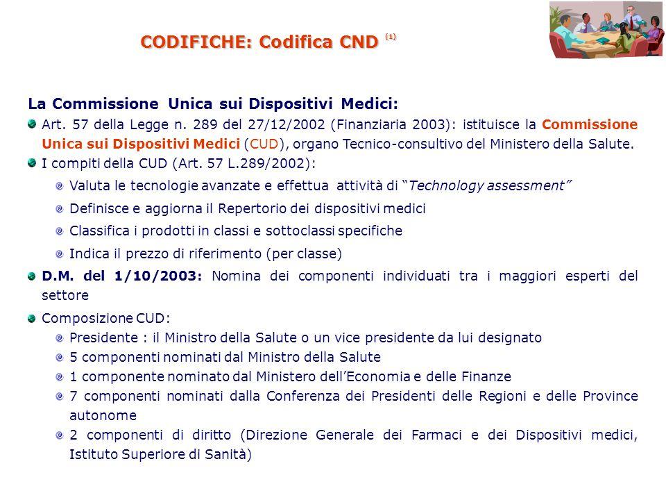 CODIFICHE: Codifica CND (1) La Commissione Unica sui Dispositivi Medici: Art. 57 della Legge n. 289 del 27/12/2002 (Finanziaria 2003): istituisce la C