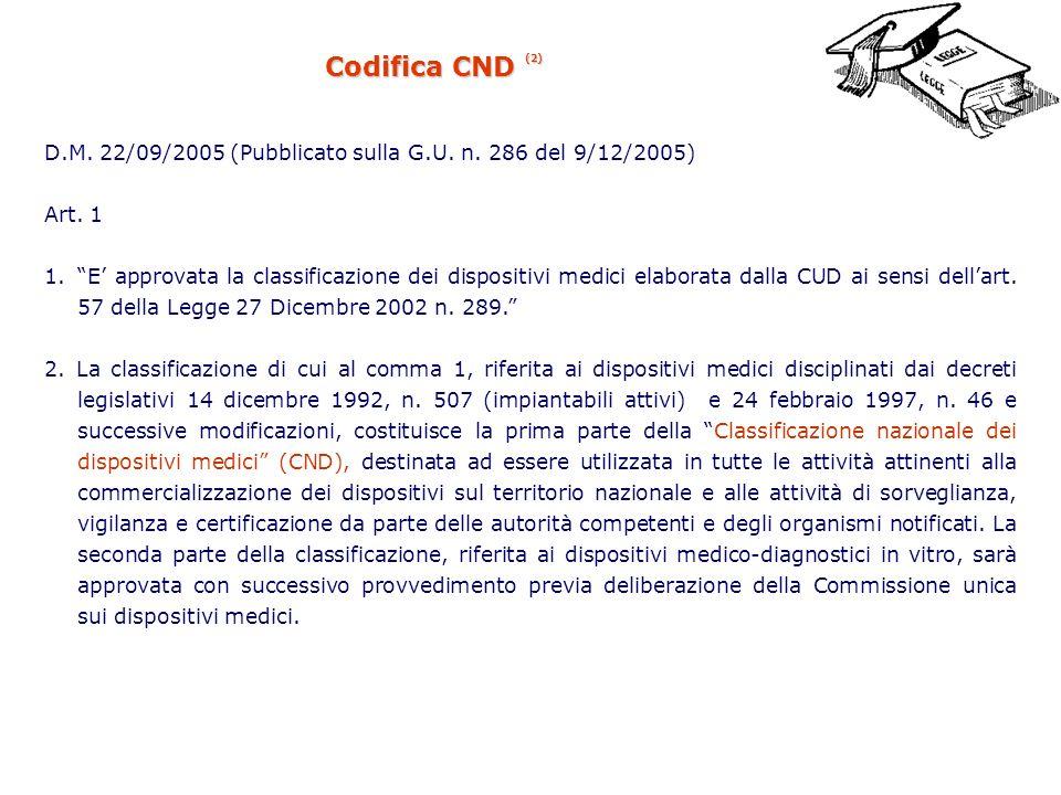 Codifica CND (2) D.M. 22/09/2005 (Pubblicato sulla G.U. n. 286 del 9/12/2005) Art. 1 1.E approvata la classificazione dei dispositivi medici elaborata