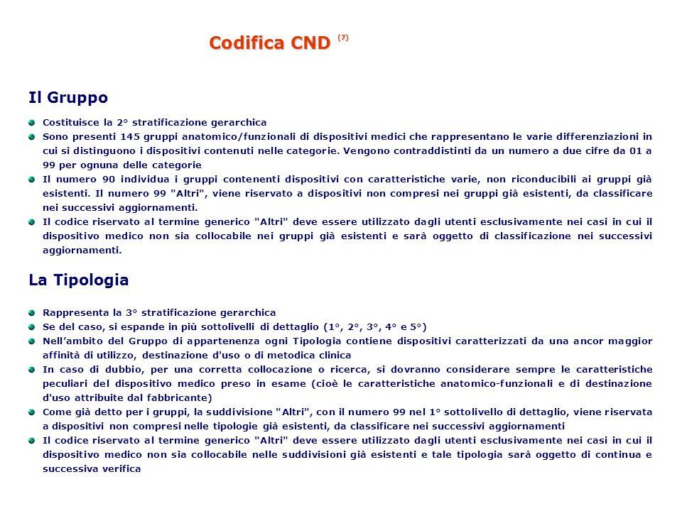 Codifica CND (7) Il Gruppo Costituisce la 2° stratificazione gerarchica Sono presenti 145 gruppi anatomico/funzionali di dispositivi medici che rappre