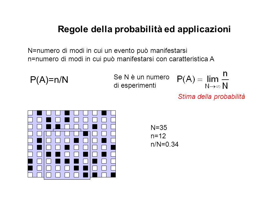 N=100 n=30 n/N=0.33 Regole della probabilità ed applicazioni N=numero di modi in cui un evento può manifestarsi n=numero di modi in cui può manifestarsi con caratteristica A P(A)=n/N Se N è un numero di esperimenti Stima della probabilità N=9 n=2 n/N=0.22 N=9 n=5 n/N=0.56 N=35 n=12 n/N=0.34
