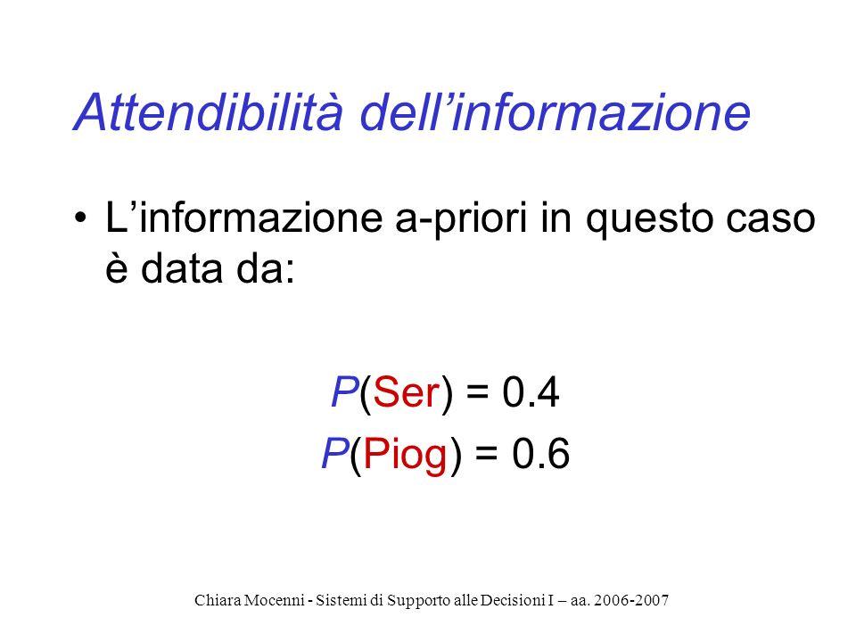 Chiara Mocenni - Sistemi di Supporto alle Decisioni I – aa. 2006-2007 Attendibilità dellinformazione Linformazione a-priori in questo caso è data da:
