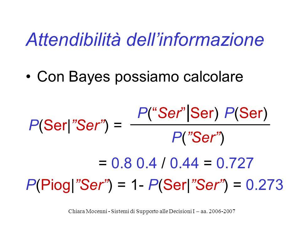 Chiara Mocenni - Sistemi di Supporto alle Decisioni I – aa. 2006-2007 Attendibilità dellinformazione Con Bayes possiamo calcolare = 0.8 0.4 / 0.44 = 0