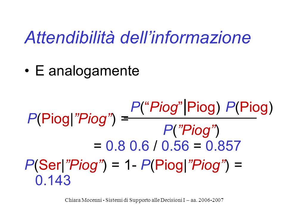 Chiara Mocenni - Sistemi di Supporto alle Decisioni I – aa. 2006-2007 Attendibilità dellinformazione E analogamente = 0.8 0.6 / 0.56 = 0.857 P(Ser|Pio