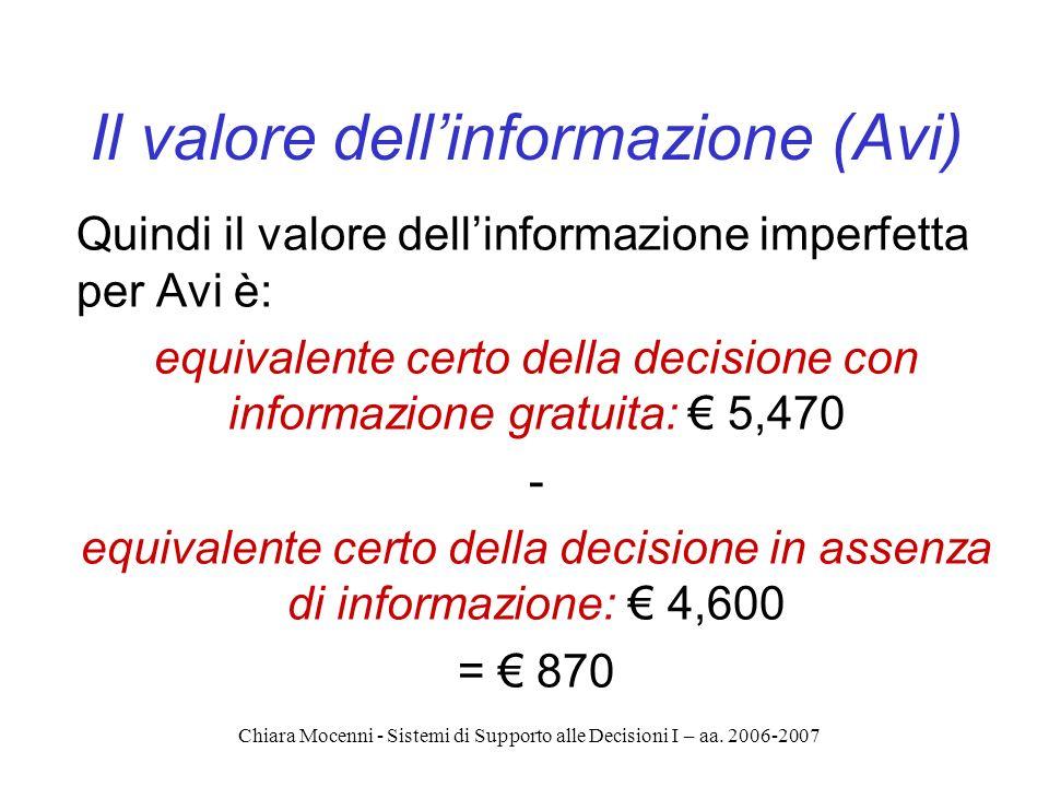 Chiara Mocenni - Sistemi di Supporto alle Decisioni I – aa. 2006-2007 Il valore dellinformazione (Avi) Quindi il valore dellinformazione imperfetta pe