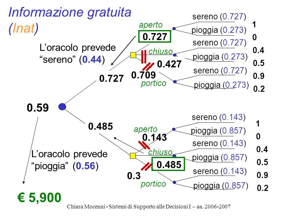 Chiara Mocenni - Sistemi di Supporto alle Decisioni I – aa. 2006-2007 aperto chiuso sereno (0.727) pioggia (0.273) 1 0 0.4 0.5 0.9 0.2 0.727 0.427 0.7