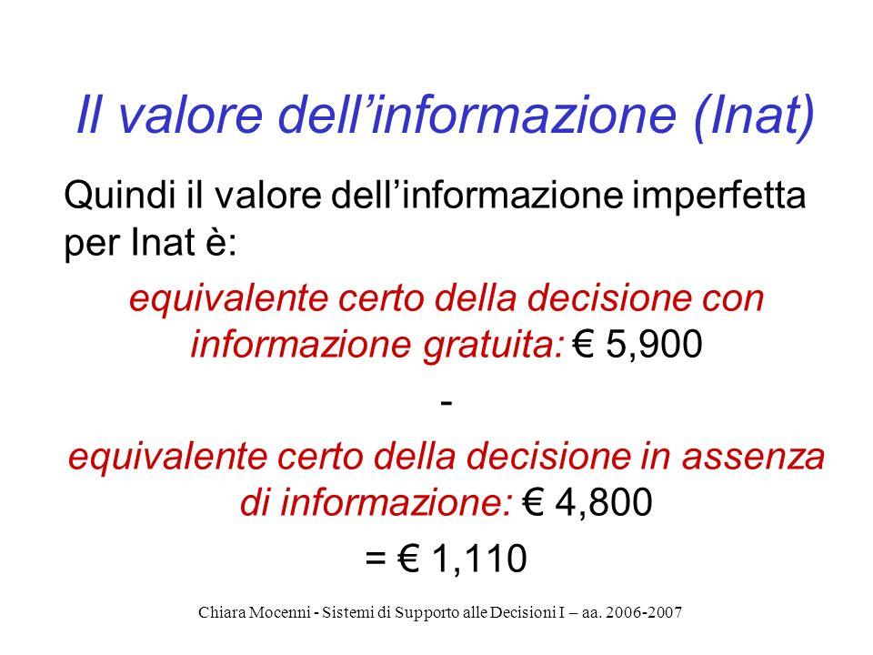 Chiara Mocenni - Sistemi di Supporto alle Decisioni I – aa. 2006-2007 Il valore dellinformazione (Inat) Quindi il valore dellinformazione imperfetta p