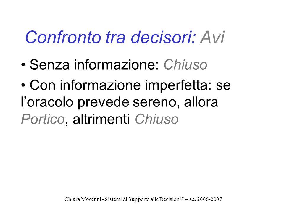 Chiara Mocenni - Sistemi di Supporto alle Decisioni I – aa. 2006-2007 Confronto tra decisori: Avi Senza informazione: Chiuso Con informazione imperfet