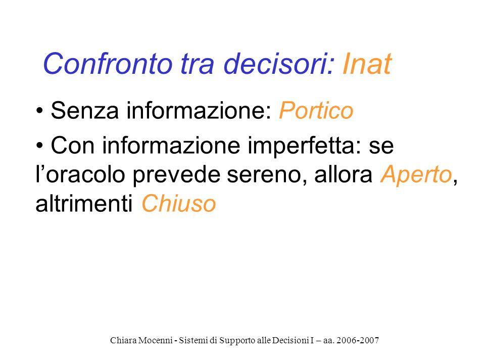 Chiara Mocenni - Sistemi di Supporto alle Decisioni I – aa. 2006-2007 Confronto tra decisori: Inat Senza informazione: Portico Con informazione imperf