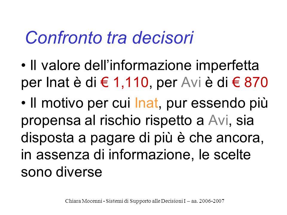 Chiara Mocenni - Sistemi di Supporto alle Decisioni I – aa. 2006-2007 Confronto tra decisori Il valore dellinformazione imperfetta per Inat è di 1,110