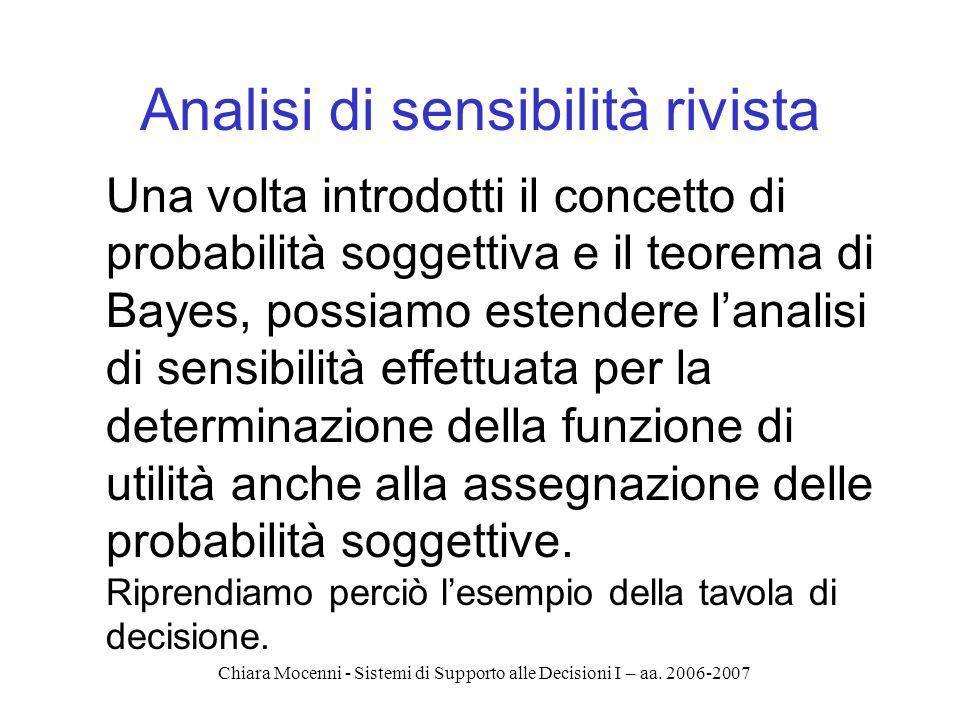 Chiara Mocenni - Sistemi di Supporto alle Decisioni I – aa. 2006-2007 Analisi di sensibilità rivista Una volta introdotti il concetto di probabilità s