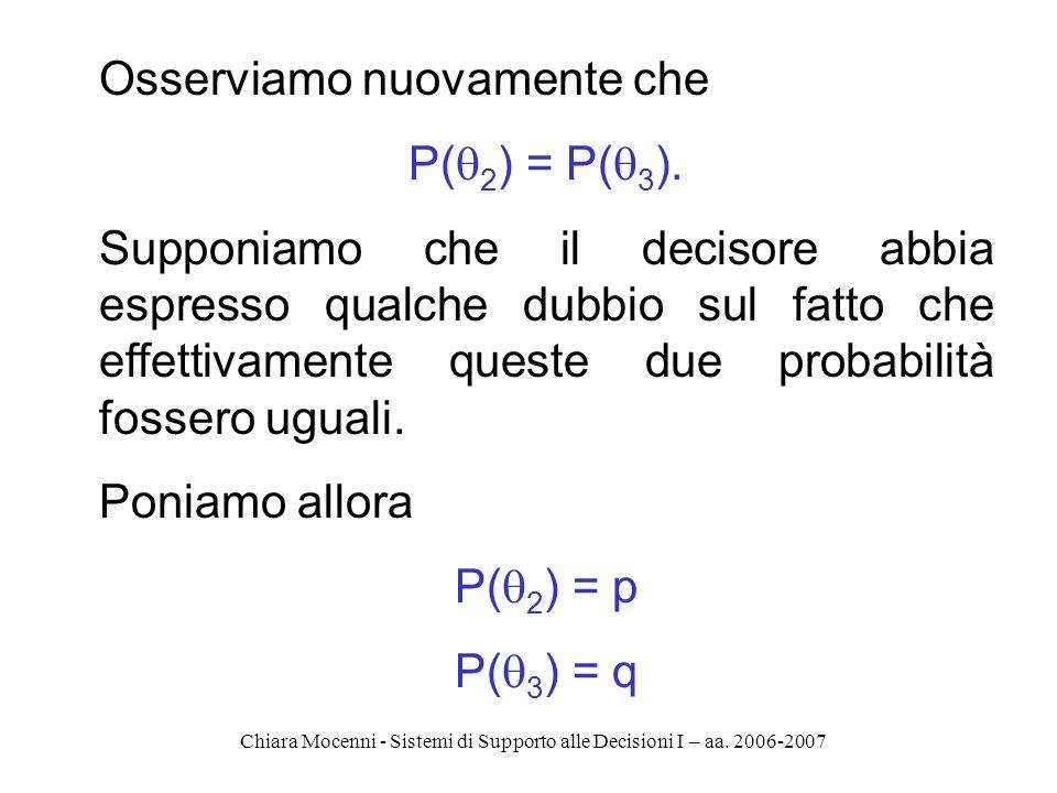 Chiara Mocenni - Sistemi di Supporto alle Decisioni I – aa. 2006-2007 Osserviamo nuovamente che P( 2 ) = P( 3 ). Supponiamo che il decisore abbia espr