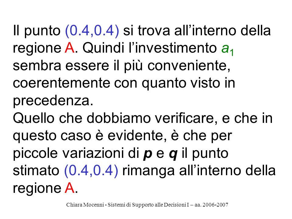 Chiara Mocenni - Sistemi di Supporto alle Decisioni I – aa. 2006-2007 Il punto (0.4,0.4) si trova allinterno della regione A. Quindi linvestimento a 1