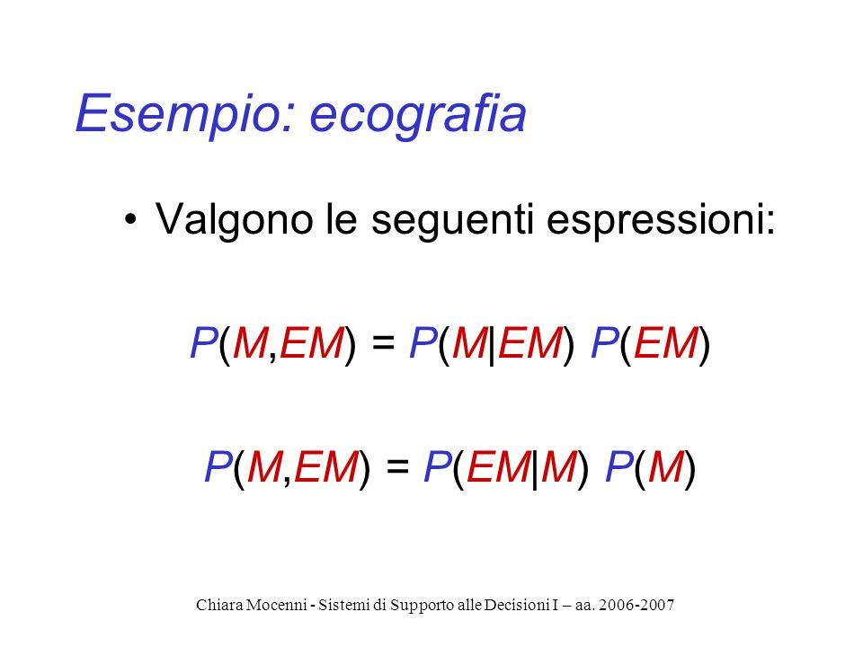 Chiara Mocenni - Sistemi di Supporto alle Decisioni I – aa. 2006-2007 Esempio: ecografia Valgono le seguenti espressioni: P(M,EM) = P(M|EM) P(EM) P(M,