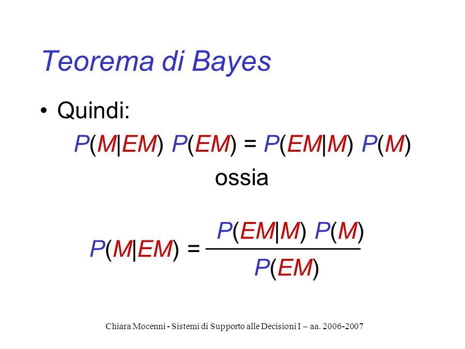 Chiara Mocenni - Sistemi di Supporto alle Decisioni I – aa. 2006-2007 Teorema di Bayes Quindi: P(M|EM) P(EM) = P(EM|M) P(M) ossia P(M|EM) = P(EM|M) P(