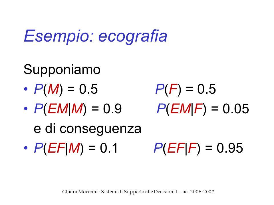Chiara Mocenni - Sistemi di Supporto alle Decisioni I – aa. 2006-2007 Esempio: ecografia Supponiamo P(M) = 0.5 P(F) = 0.5 P(EM|M) = 0.9 P(EM|F) = 0.05