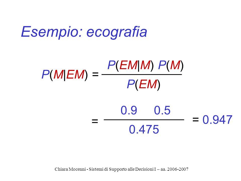 Chiara Mocenni - Sistemi di Supporto alle Decisioni I – aa. 2006-2007 Esempio: ecografia P(M|EM) = P(EM|M) P(M) P(EM) = 0.9 0.5 0.475 = 0.947