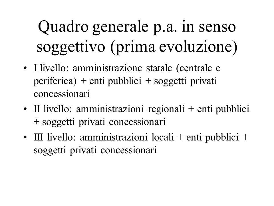 Quadro generale p.a. in senso soggettivo (prima evoluzione) I livello: amministrazione statale (centrale e periferica) + enti pubblici + soggetti priv