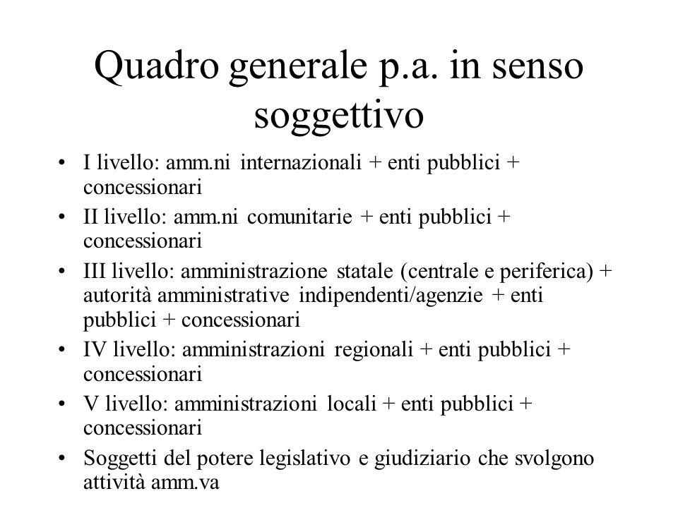 Quadro generale p.a. in senso soggettivo I livello: amm.ni internazionali + enti pubblici + concessionari II livello: amm.ni comunitarie + enti pubbli
