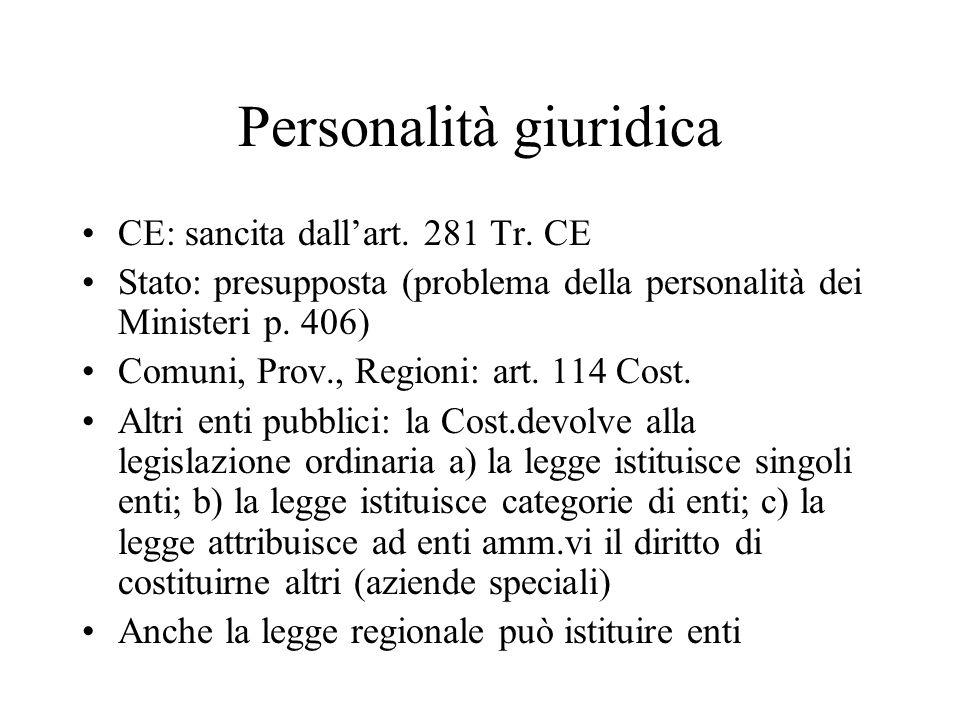 Personalità giuridica CE: sancita dallart. 281 Tr. CE Stato: presupposta (problema della personalità dei Ministeri p. 406) Comuni, Prov., Regioni: art