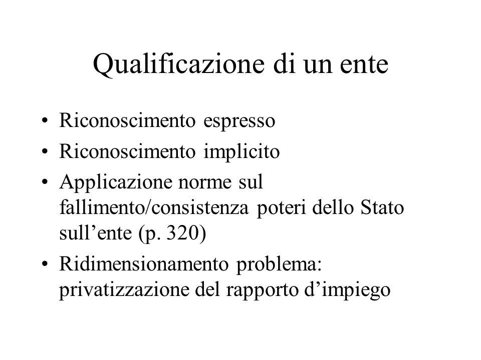 Qualificazione di un ente Riconoscimento espresso Riconoscimento implicito Applicazione norme sul fallimento/consistenza poteri dello Stato sullente (