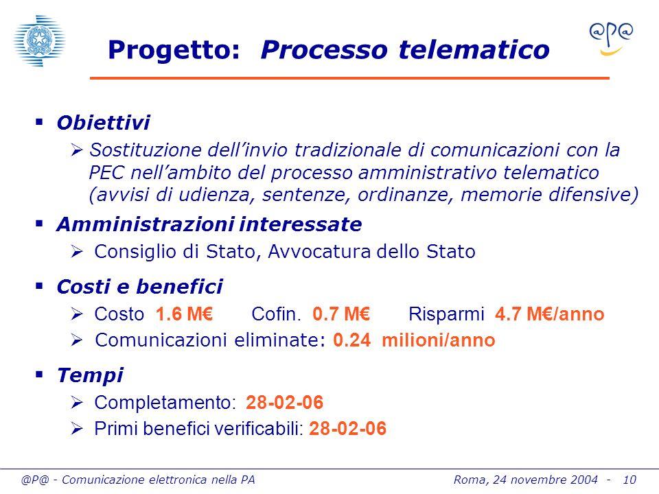 @P@ - Comunicazione elettronica nella PA Roma, 24 novembre 2004 - 10 Progetto: Processo telematico Obiettivi S ostituzione dellinvio tradizionale di c