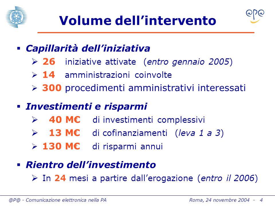 @P@ - Comunicazione elettronica nella PA Roma, 24 novembre 2004 - 4 Volume dellintervento Capillarità delliniziativa 26 iniziative attivate (entro gen