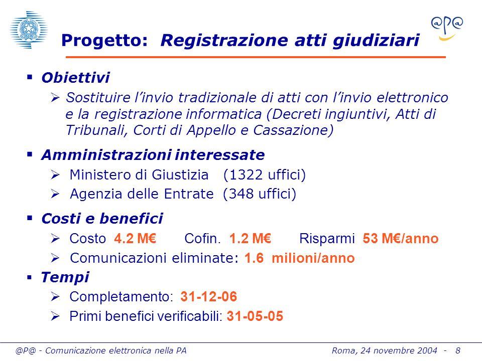 @P@ - Comunicazione elettronica nella PA Roma, 24 novembre 2004 - 8 Progetto: Registrazione atti giudiziari Obiettivi S ostituire linvio tradizionale