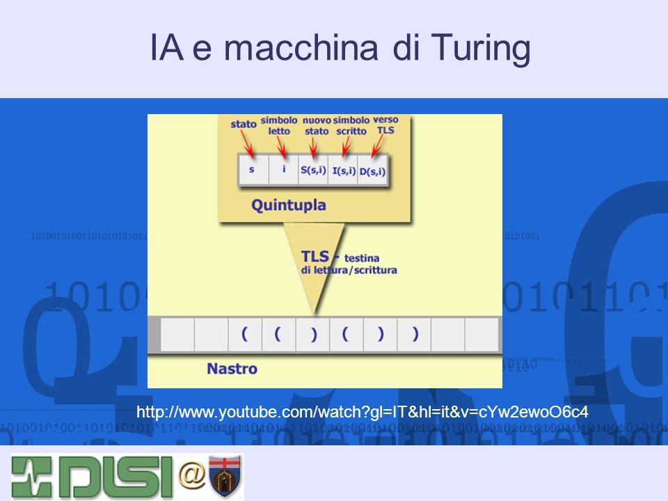 IA e macchina di Turing http://www.youtube.com/watch?gl=IT&hl=it&v=cYw2ewoO6c4
