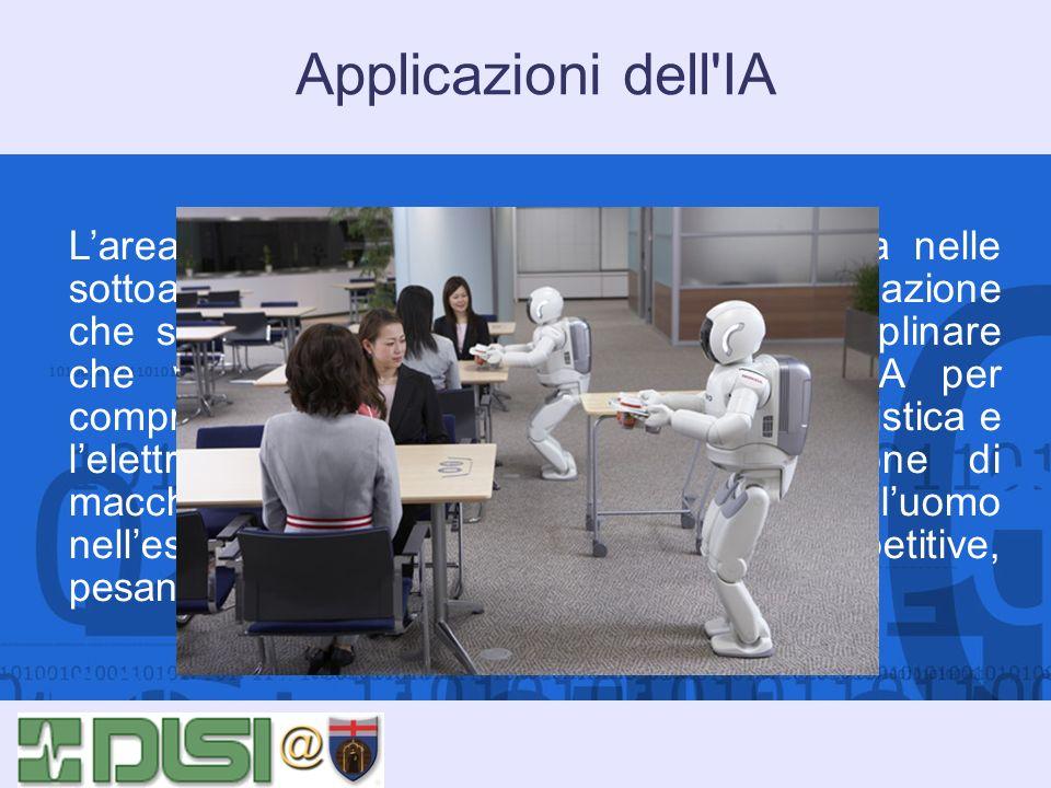 Applicazioni dell'IA Larea della robotica intelligente si articola nelle sottoaree della manipolazione e della navigazione che si estendono a un conte