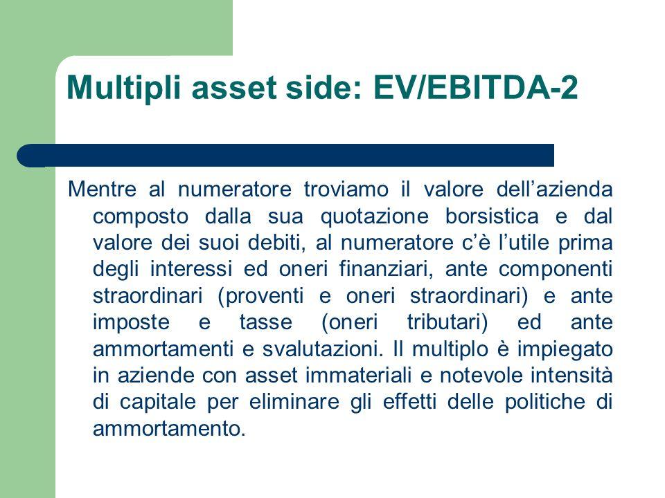 Multipli asset side: EV/EBITDA-2 Mentre al numeratore troviamo il valore dellazienda composto dalla sua quotazione borsistica e dal valore dei suoi de