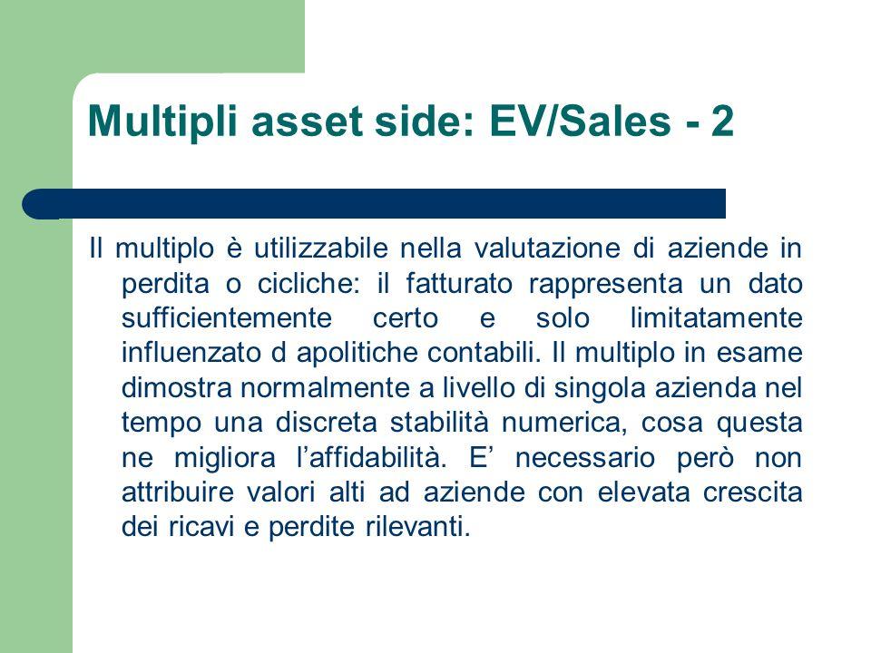 Multipli asset side: EV/Sales - 2 Il multiplo è utilizzabile nella valutazione di aziende in perdita o cicliche: il fatturato rappresenta un dato suff