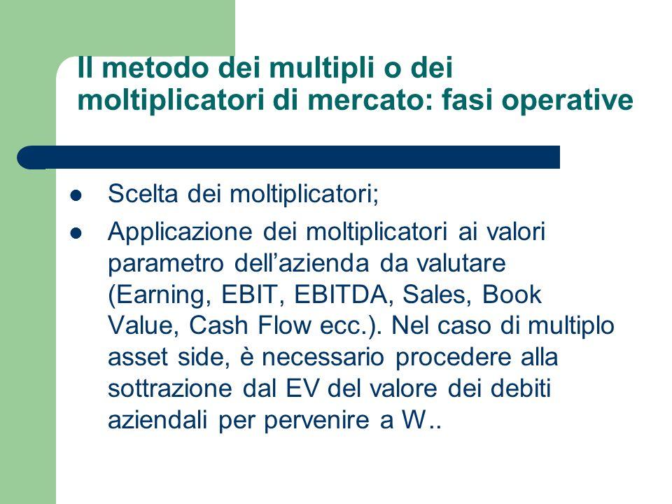 Il metodo dei multipli o dei moltiplicatori di mercato: fasi operative Scelta dei moltiplicatori; Applicazione dei moltiplicatori ai valori parametro