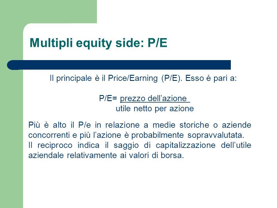 Multipli equity side: P/E Il principale è il Price/Earning (P/E). Esso è pari a: P/E= prezzo dellazione utile netto per azione Più è alto il P/e in re