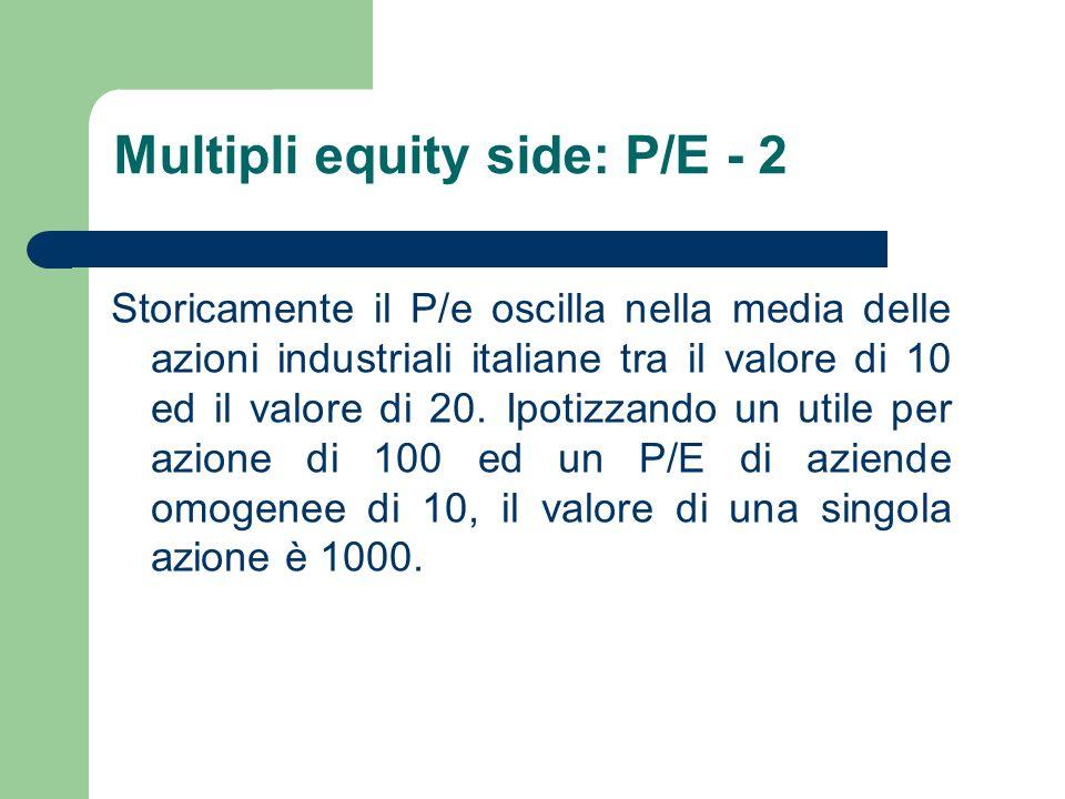 Multipli equity side: P/E - 2 Storicamente il P/e oscilla nella media delle azioni industriali italiane tra il valore di 10 ed il valore di 20. Ipotiz