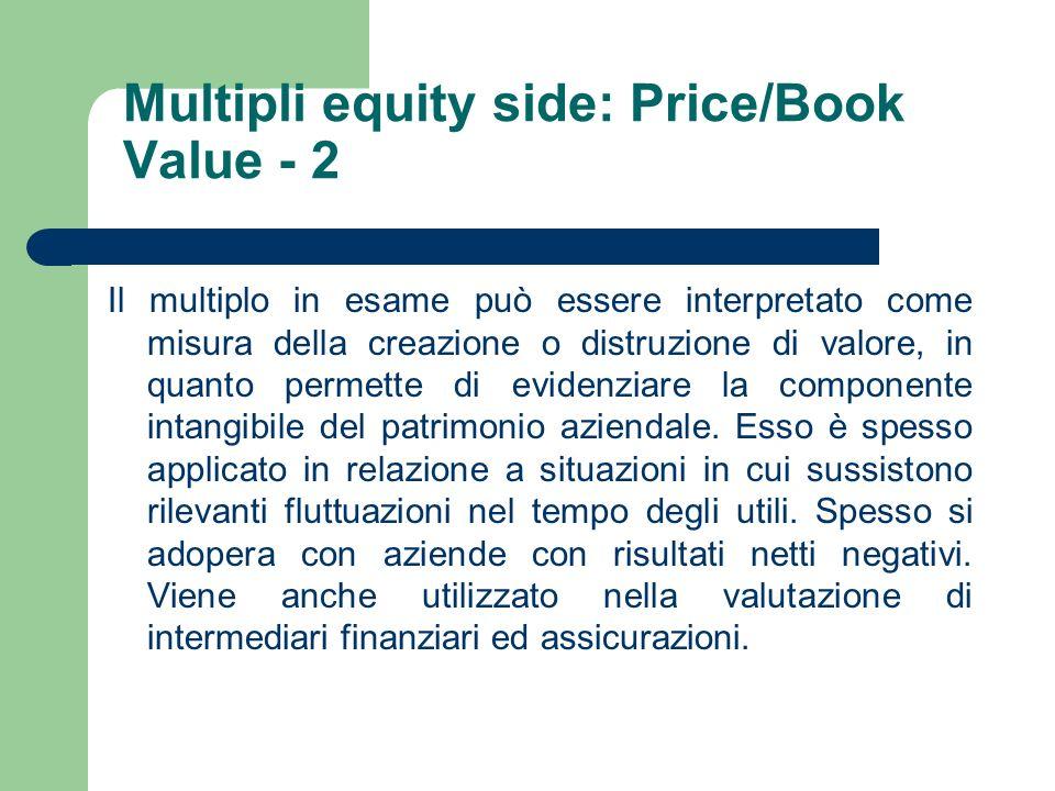 Multipli equity side: Price/Book Value - 2 Il multiplo in esame può essere interpretato come misura della creazione o distruzione di valore, in quanto