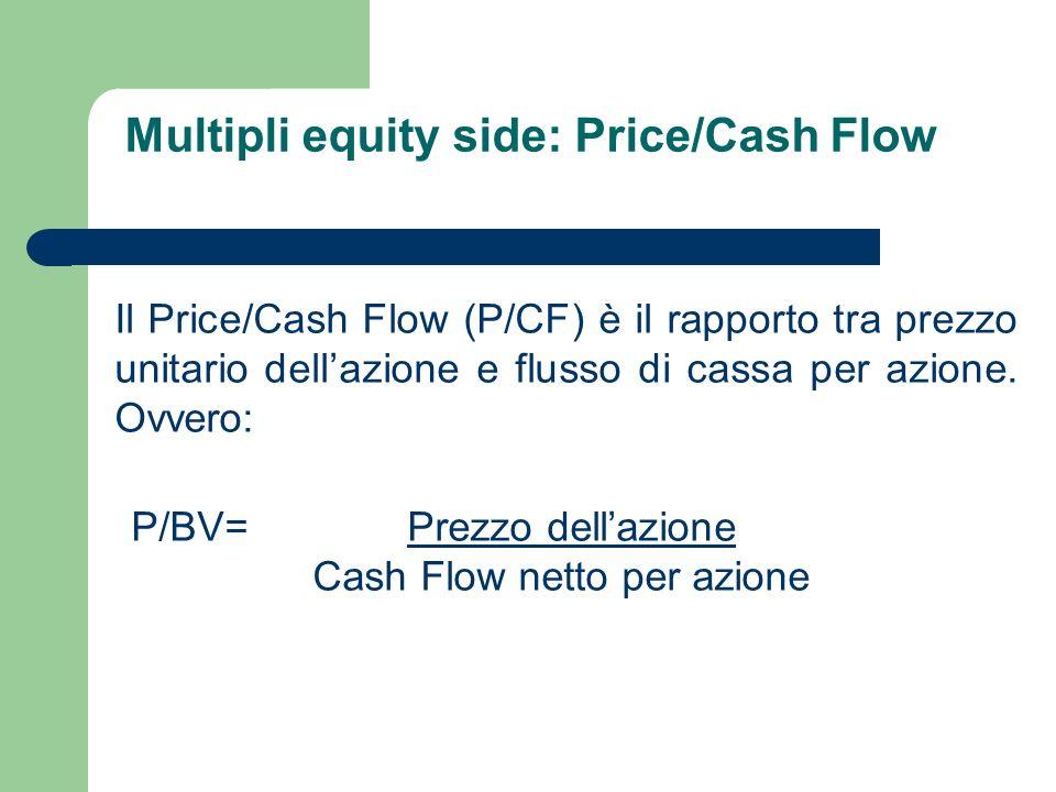 Multipli equity side: Price/Cash Flow Il Price/Cash Flow (P/CF) è il rapporto tra prezzo unitario dellazione e flusso di cassa per azione. Ovvero: P/B