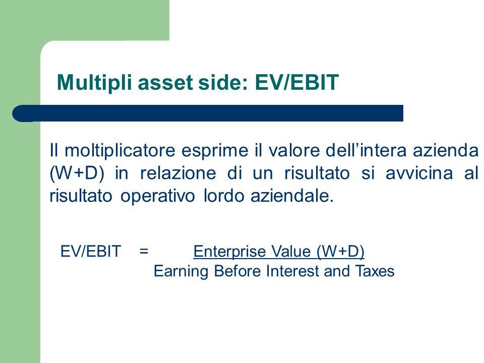 Multipli asset side: EV/EBIT Il moltiplicatore esprime il valore dellintera azienda (W+D) in relazione di un risultato si avvicina al risultato operat